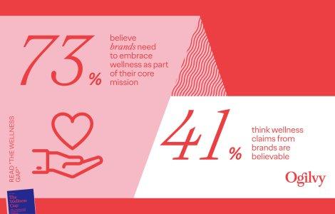 Consumatorii se așteaptă ca brandurile să introducă segmentul de...