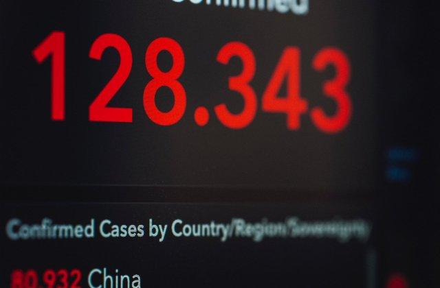 Rusia înregistrează un nou RECORD: 19.768 de cazuri de infectări și 389 de decese
