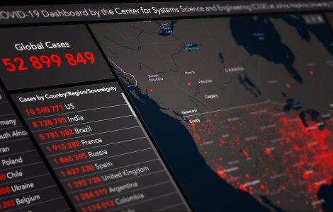 Bilanț Covid-19 în România: 4.064 cazuri noi în ultimele 24 de ore