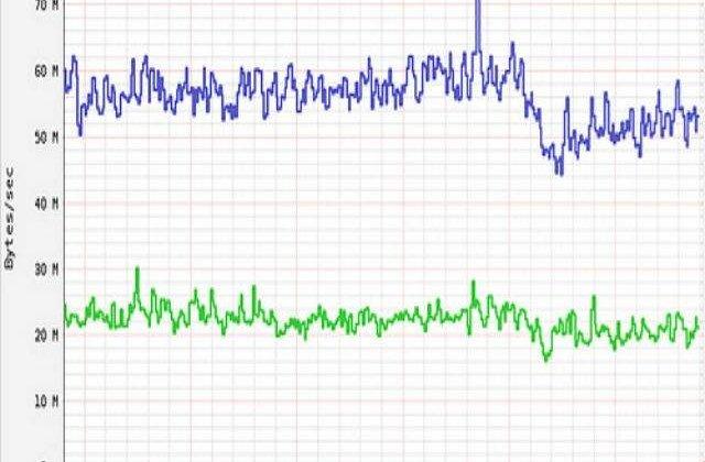 Bilantul cutremurului din Nepal a ajuns la 66 de morti